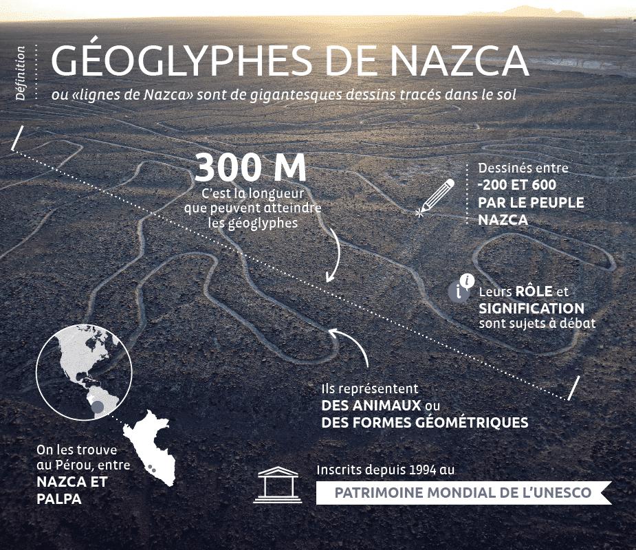 Geoglyphes-Nazca-visuel