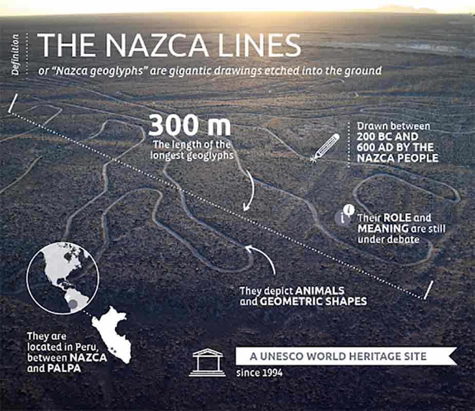 Nazca-1