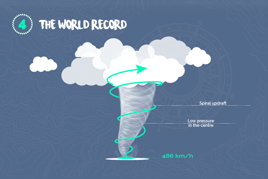 The-world-record