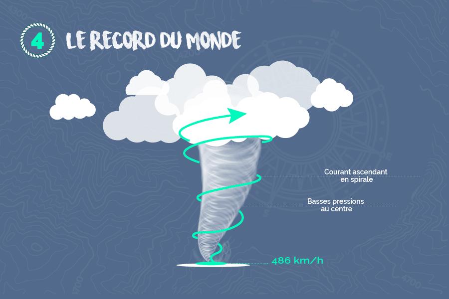 vent-record-du-monde