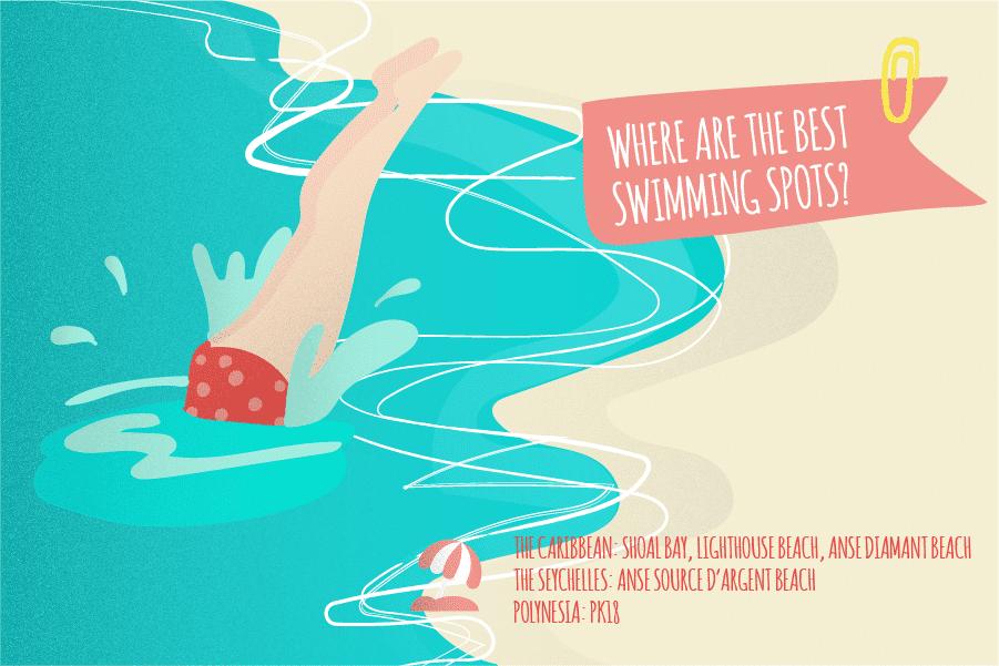 EN-the-best-swimming-spots